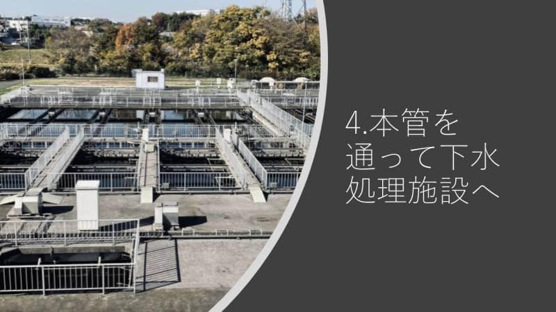 4.本管を通って下水処理施設へ